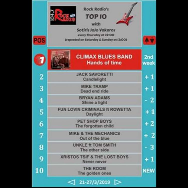 Rock Radio's Top 10 chart