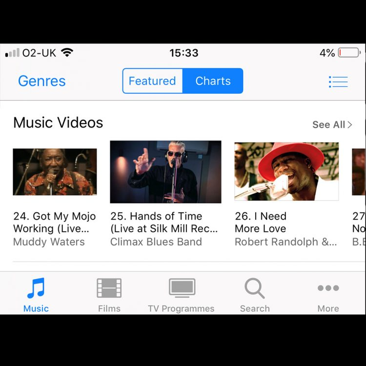Apple iTunes music video chart